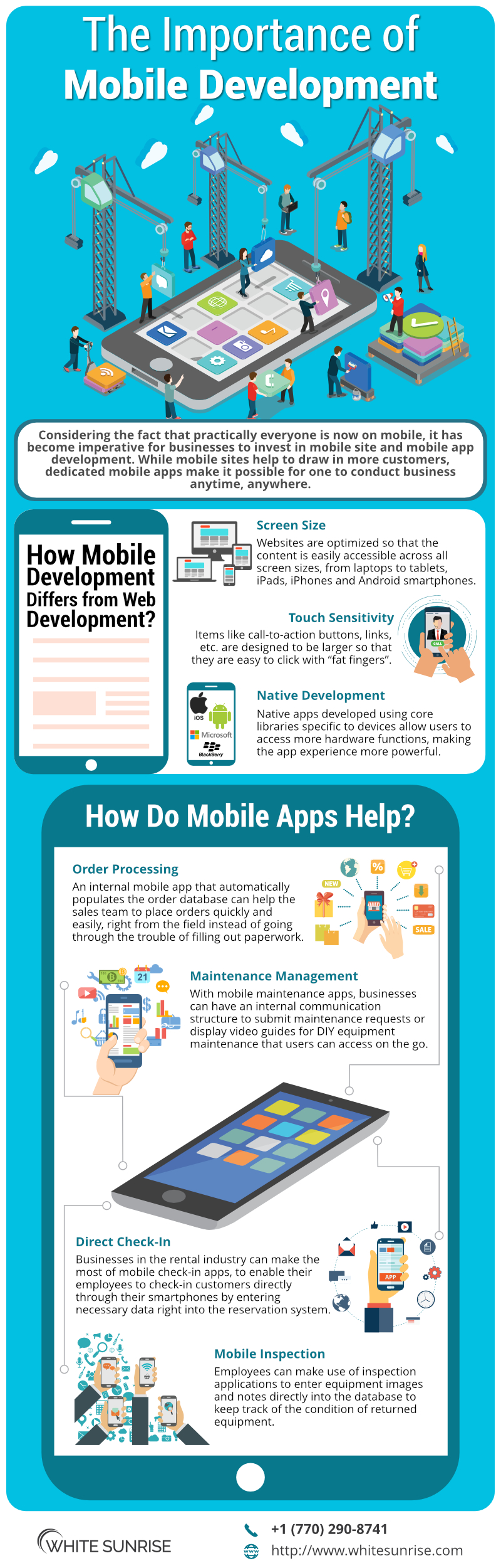 The Importance of Mobile Development
