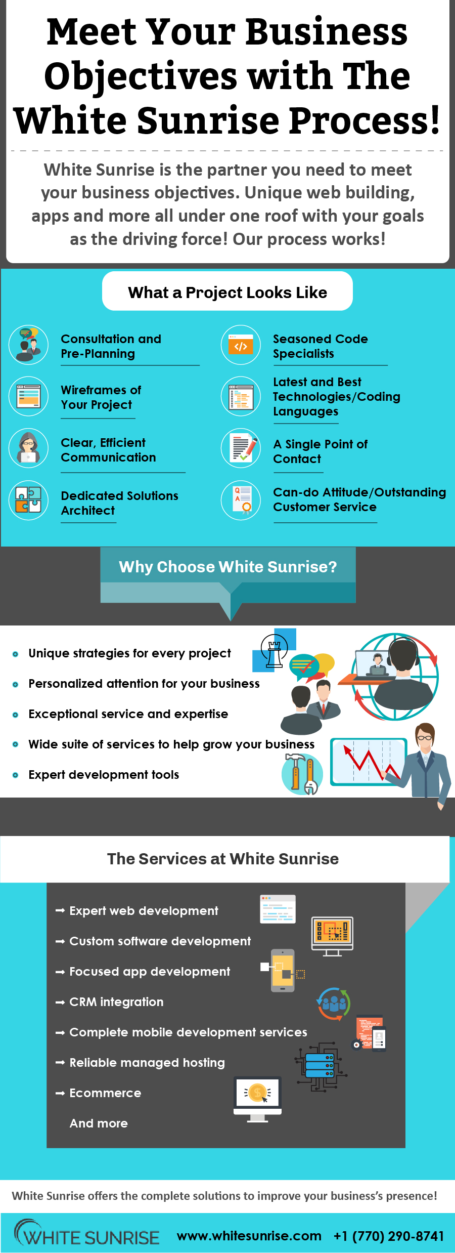 Meet Your Business Objectives With The White Sunrise Process